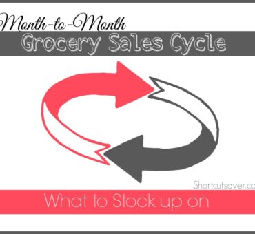 Month to Month Grocery Sales Cycle