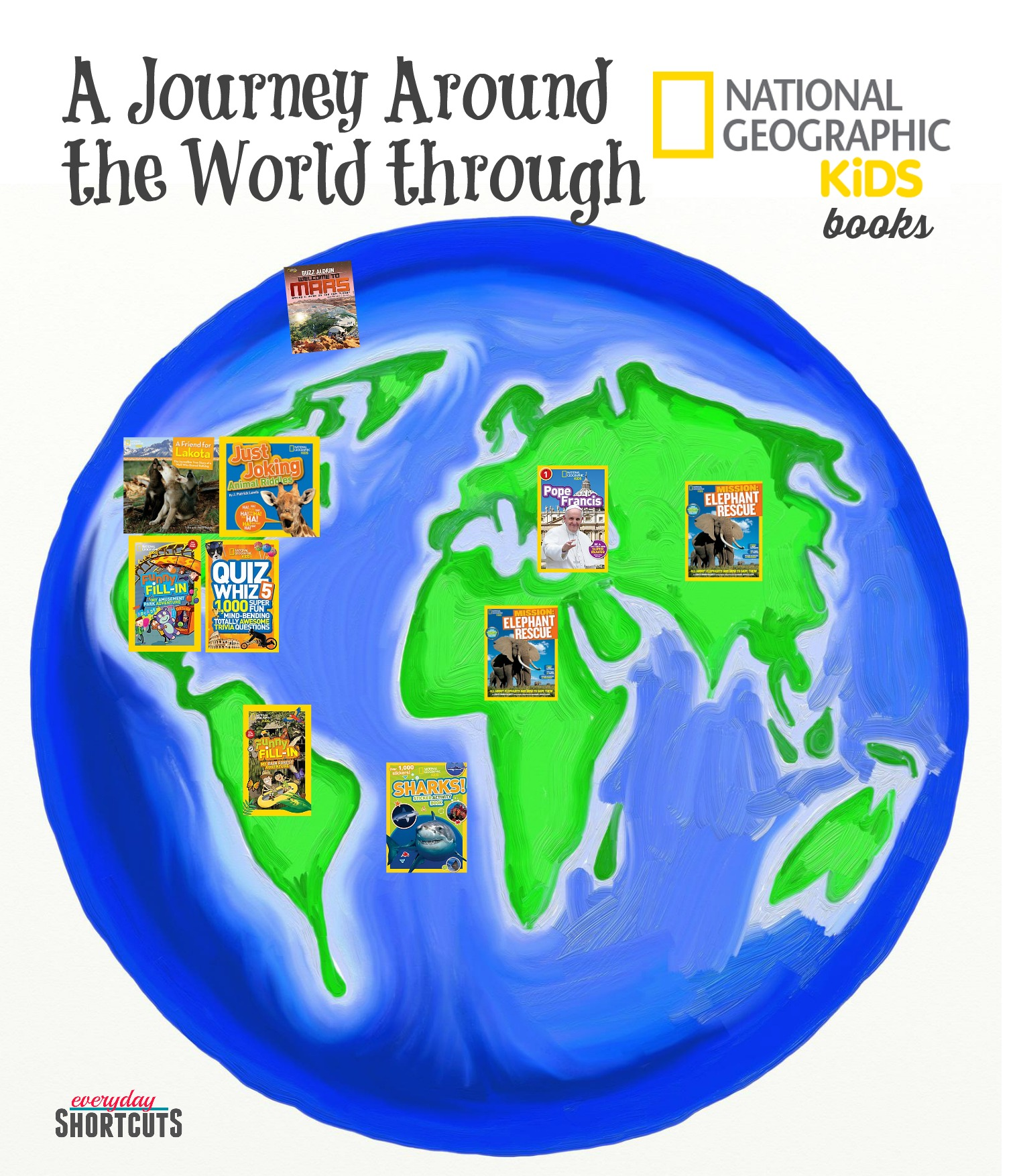 A Journey Around the World through National Geographic Kids