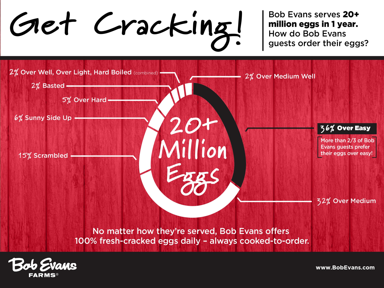 graphic regarding Bob Evans Printable Menu identify Bob Evans Clean Summer months Menu - Day by day Shortcuts