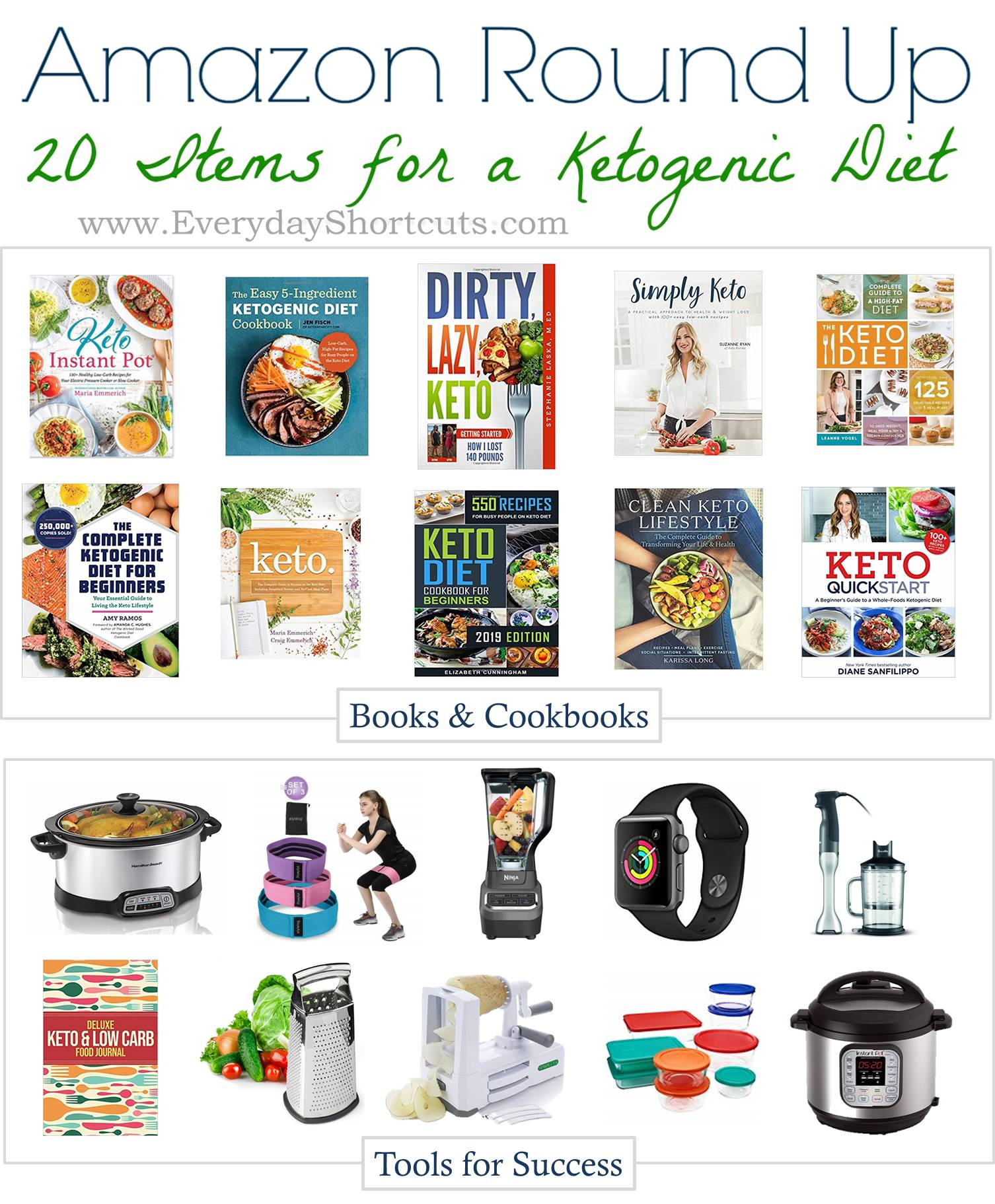 1.31-Amazon-Round-Up-20-Keto-Items-SHORTCUTS