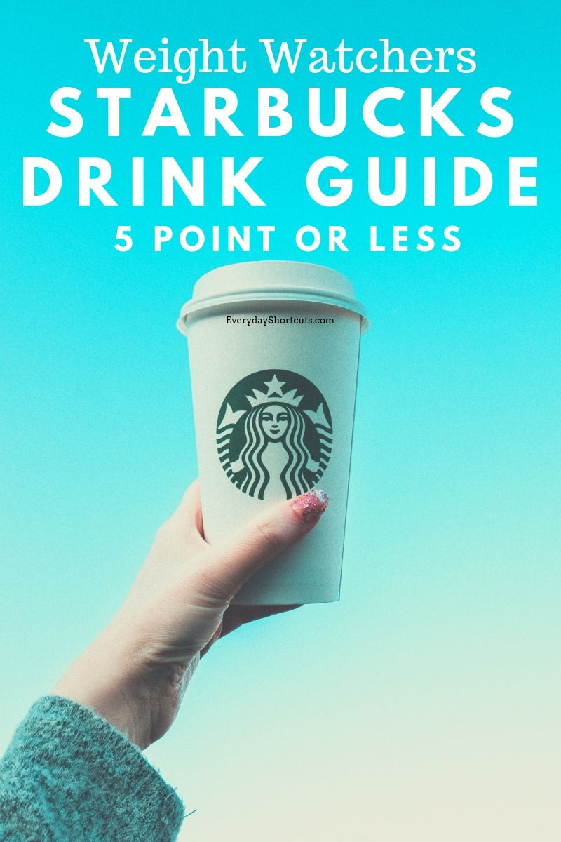 Starbucks-Drink-Guide